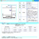 「保護者の評判が高い」保育園ランキング  <br>(東京・国分寺市、平成30年度)
