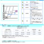 【過去のランキングです】「保護者の評判が高い」保育園ランキング(東京・東久留米市、平成30年度)