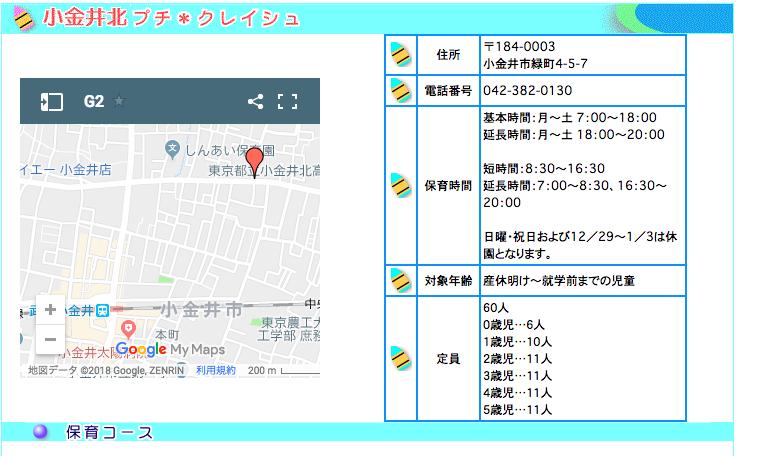 小金井市の保育園を探すなら「保護者の評判が高い保育園ランキング (平成31年度)」